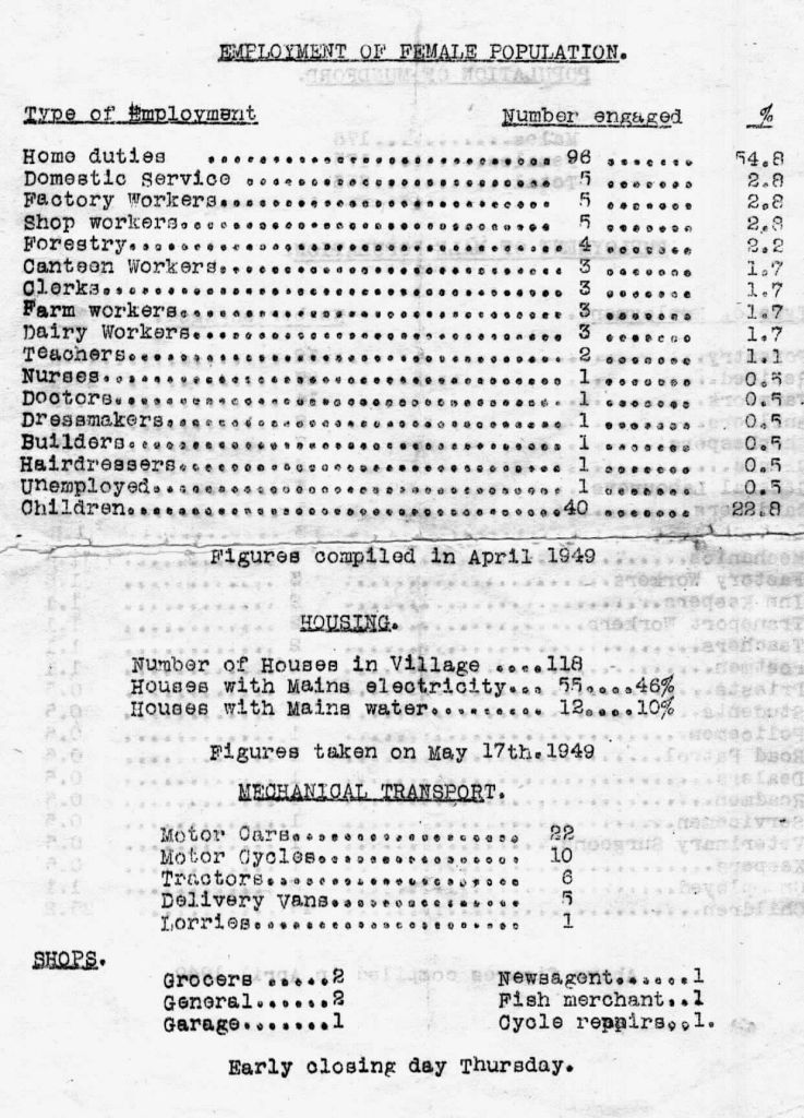 1949-female-employment-figures