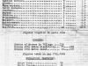 1949-female-employment-figures