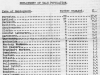 1949-male-employment-figures